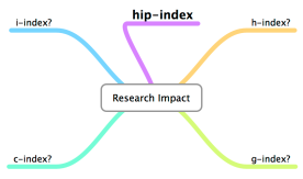 hip-index